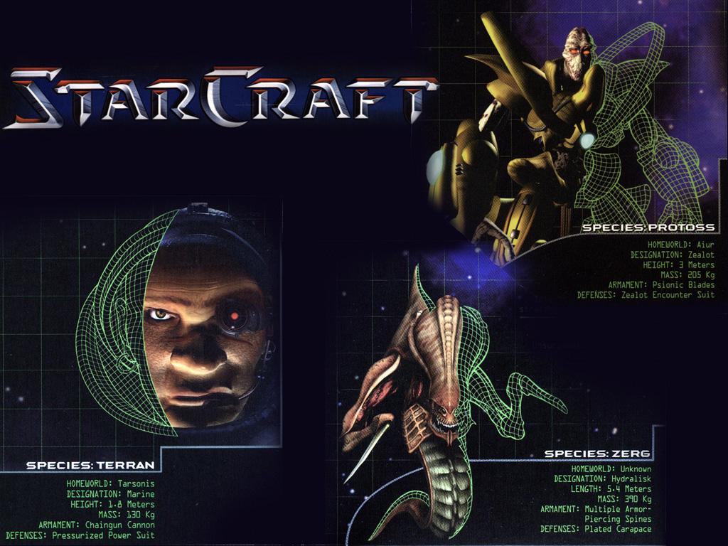 (355k) Starcraft